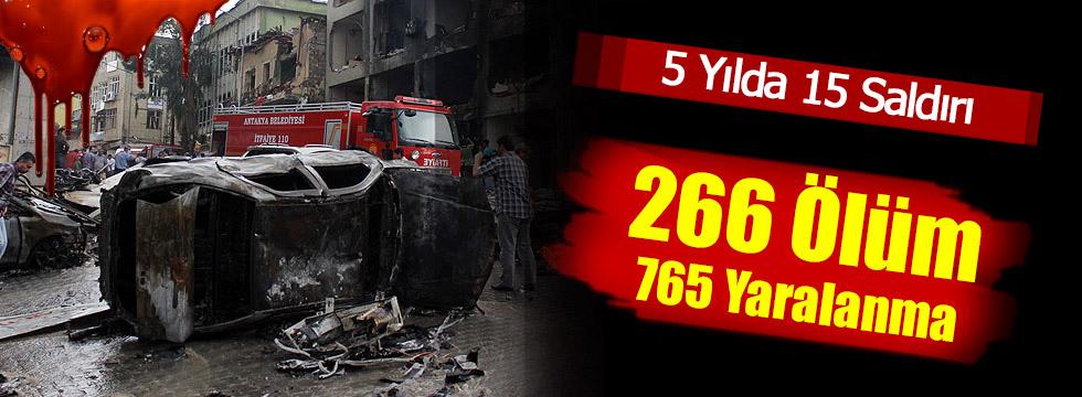 Türkiye'de 5 yılda 15 kanlı saldırı