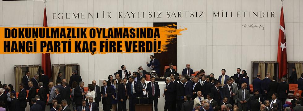 Dokunulmazlık oylamasında partiler kaç fire verdi!