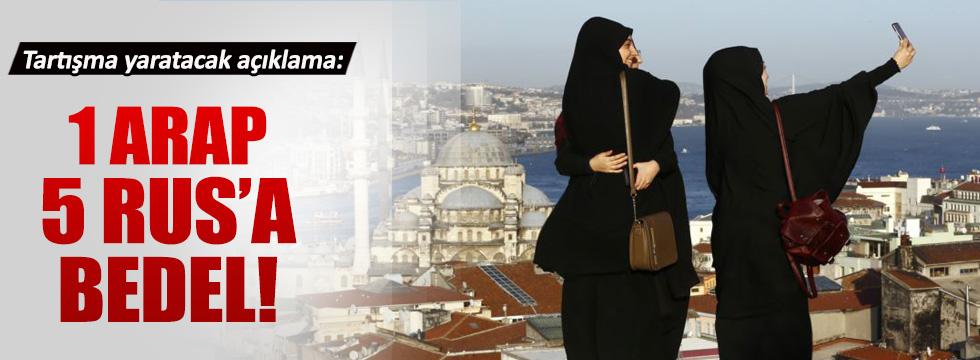 Fettah Tamince: 1 Arap tüketici 5 Rus tüketici kadardır