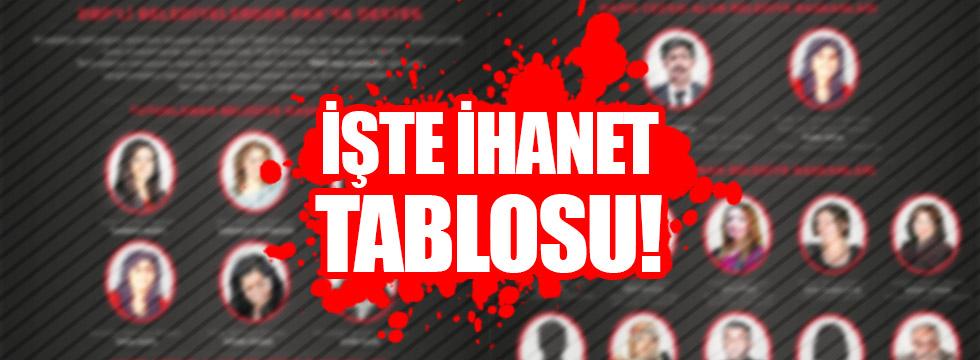 DBP'li belediyelerden PKK'ya destek