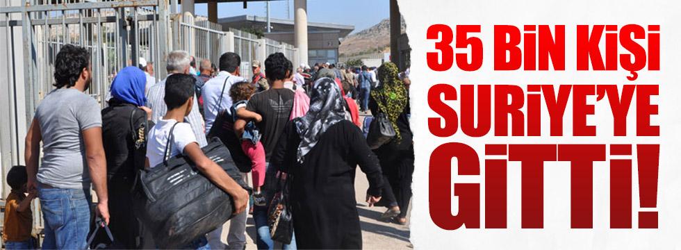 35 bin kişi Suriye'ye gitti