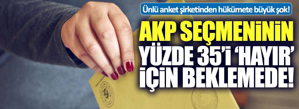 Ünlü anket şirketi: AKP seçmeninin yüzde 35'i hayır için beklemede