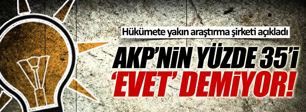 ANAR Araştırma Şirketi: AKP'nin yüzde 35'i 'evet' demiyor