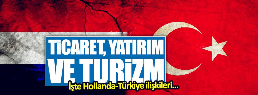 Hollanda-Türkiye arasındaki ekonomik ilişkiler