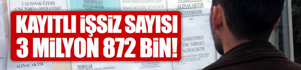 İşsizlik yüzde 12.7'ye çıktı!