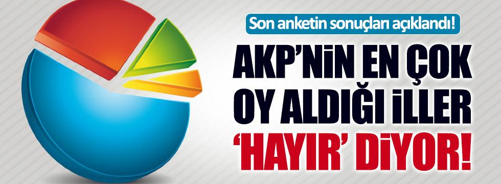 Dev anket sonuçlandı: AKP'nin en çok oy aldığı iller 'hayır' diyor
