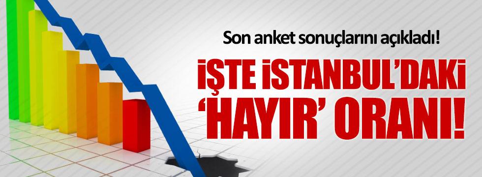 İşte İstanbul'daki 'hayır' oranı