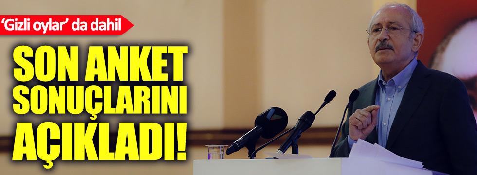 Kılıçdaroğlu son anket sonuçlarını açıkladı