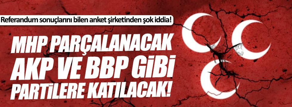 KONDA araştırma şirketi: MHP kapanacak, BBP ve AKP'ye katılacak