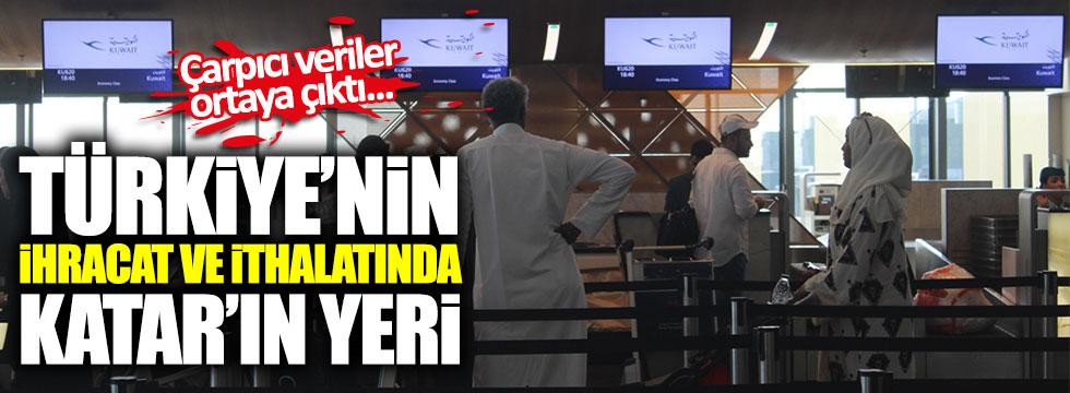 Türkiye'nin ihracat ve ithalatında Katar'ın yeri!