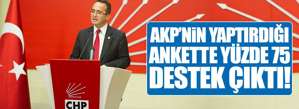 Tezcan: AKP'nin yaptırdığı ankette destek yüzde 70-75 civarı çıktı!