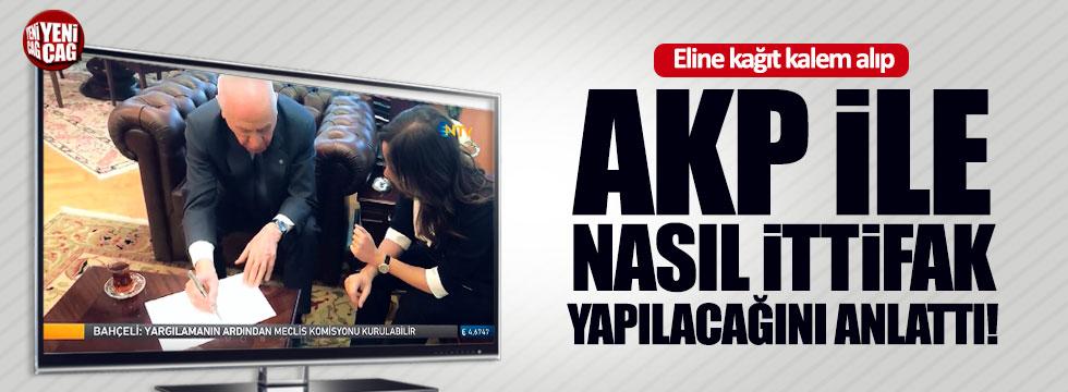 Bahçeli, AKP ile nasıl ittifak yapılacağını anlattı