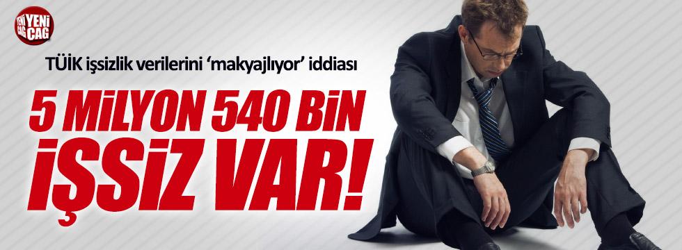 """CHP'li Erdoğdu: """"Gerçek işsizlik oranı 16,13"""""""