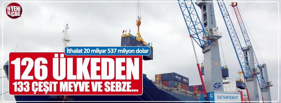 Türkiye ithalat cenneti oldu