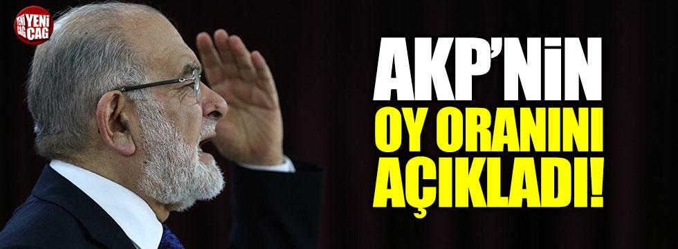 Karamollaoğlu'ndan AKP için oy oranı tahmini