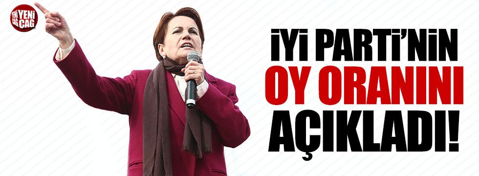 Meral Akşener, İYİ Parti'nin oy oranını açıkladı