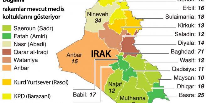 Irak seçim sonuçları