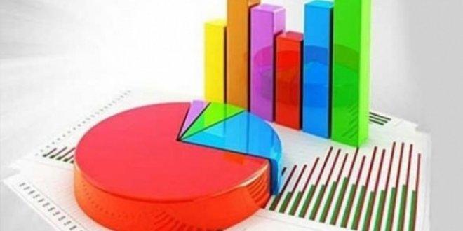 Seçim yasaklarına saatler kala son anket sonuçları açıklandı