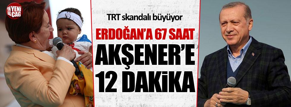 TRT'den Erdoğan'a 67 saat, Akşener'e 12 dakika!