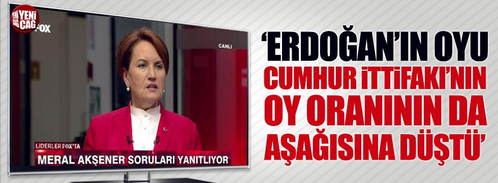 Akşener: Erdoğan'ın oyu, Cumhur İttifakı'nın oy oranının altına düştü