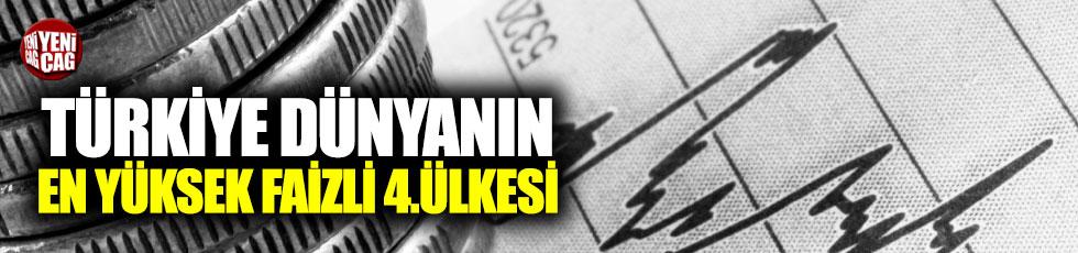 Türkiye dünyanın en yüksek faizli 4.ülkesi