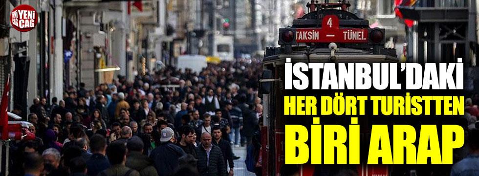 İstanbul'daki her dört turistten biri Arap