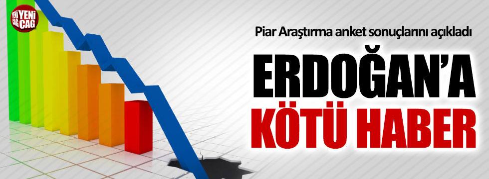 Piar Araştırma anket sonuçlarını açıkladı! Erdoğan'a büyük şok