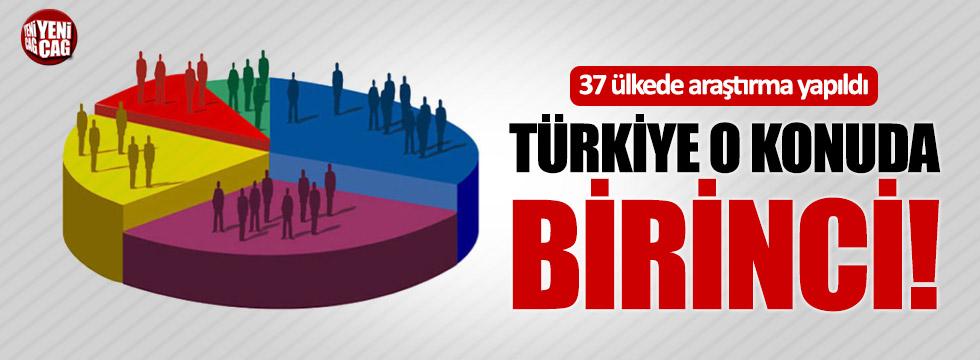 37 ülke arasında yapılan araştırmada Türkiye o konuda birinci!