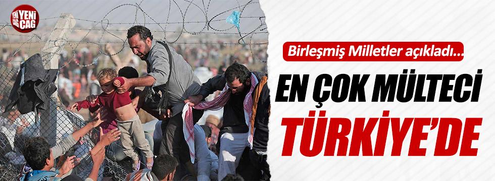 En çok mülteci Türkiye'de
