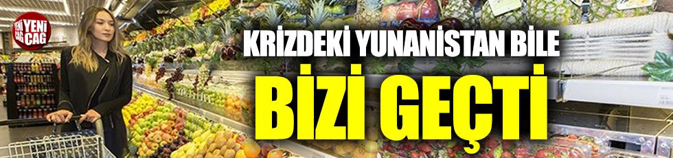 Türkiye'nin satınalma gücü Yunanistan'ın gerisinde