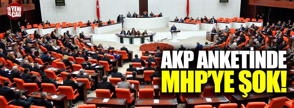 AKP anketinde MHP'ye şok!