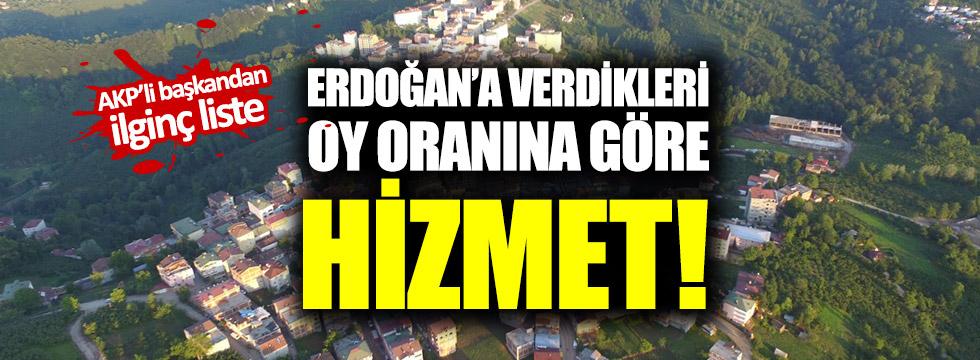 Belediye Erdoğan'ın oy oranına göre yol yapacak