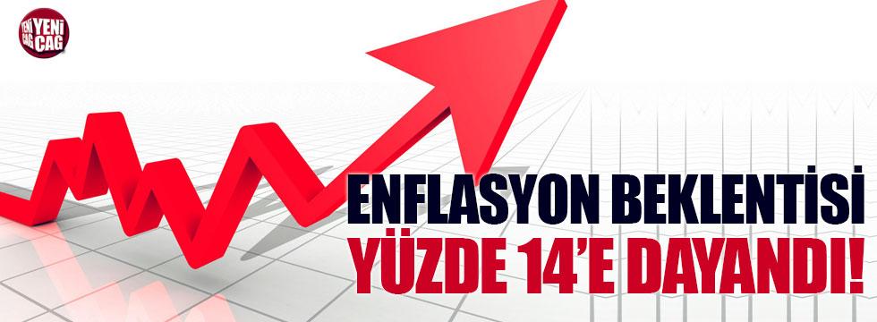Enflasyon beklentisi yüzde 14'e dayandı