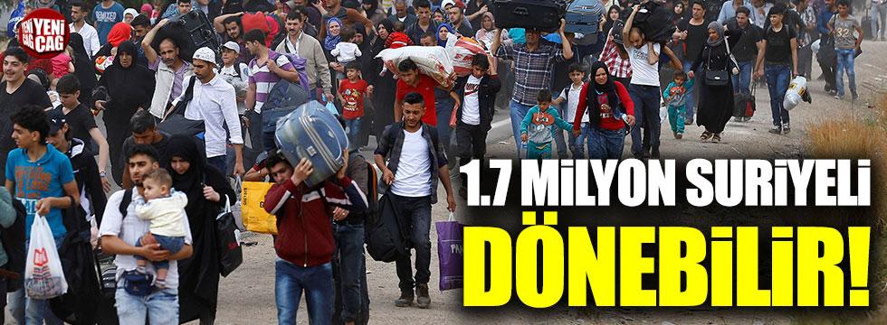 Rusya: 1.7 milyon Suriyeli geri dönebilir