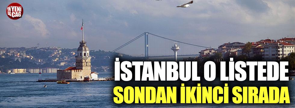 İstanbul, Dünyanın en sağlıklı kentleri listesinin dibinde