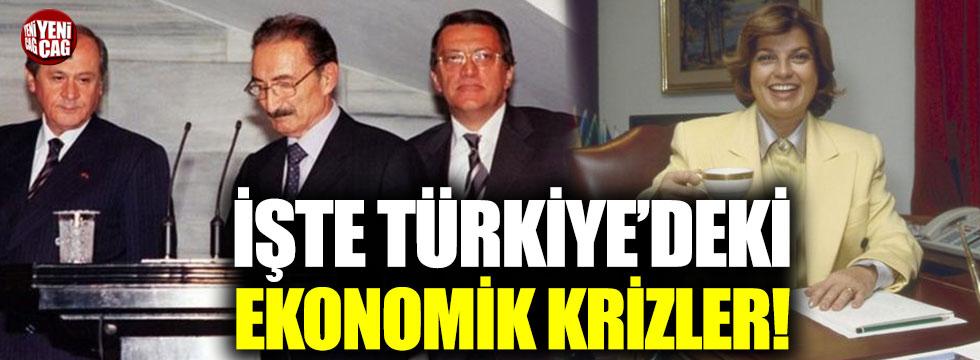 İşte Türkiye'deki ekonomik krizler!