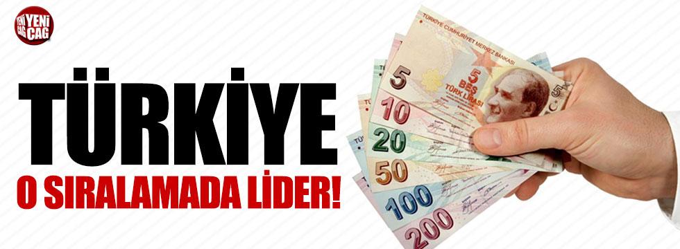 Türkiye o sıralamada lider!