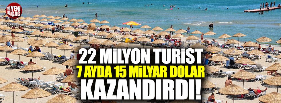 22 milyon turist 7 ayda 15 milyar dolar kazandırdı