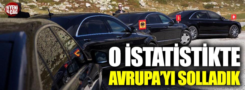 Türkiye, makam aracı sayısında Avrupa'yı solladı