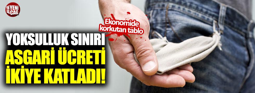 Yoksulluk sınırı asgari ücreti ikiye katladı!