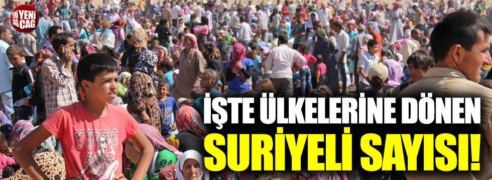 İşte ülkelerine dönen Suriyeli sayısı!