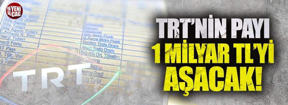 Elektrik zammı TRT'ye yaradı