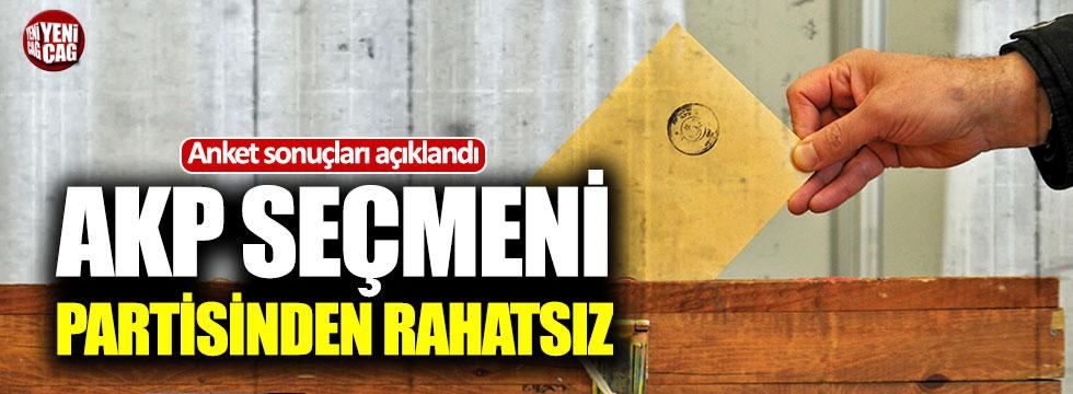 AKP seçmeninin rahatsızlığı anketlere böyle yansıdı