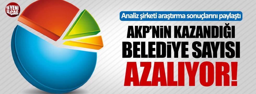 Polimetre yerel seçim analiz sonuçlarını açıkladı! AKP'ye kötü haber