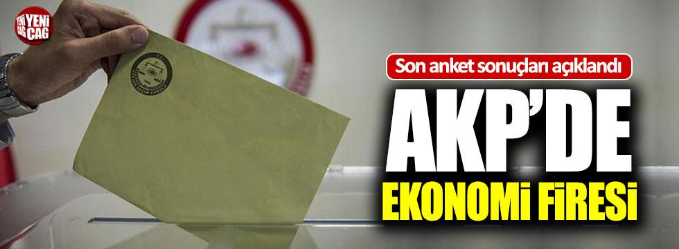 Son anket sonuçları açıklandı! AK Parti'de ekonomi firesi
