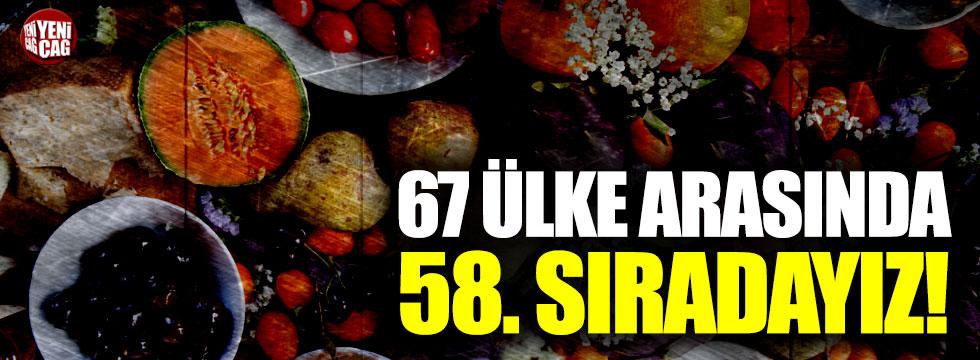 Türkiye o listede 67 ülke arasında 58. sırada