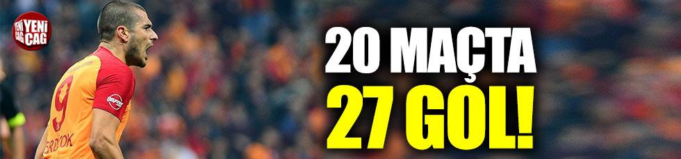 Galatasaray'ın forvetleri vasatın altında kaldı