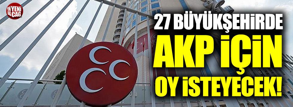 MHP 27 büyükşehirde AKP için oy isteyecek