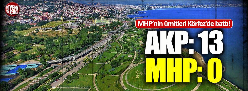 MHP'nin ümitleri Körfez'de battı!