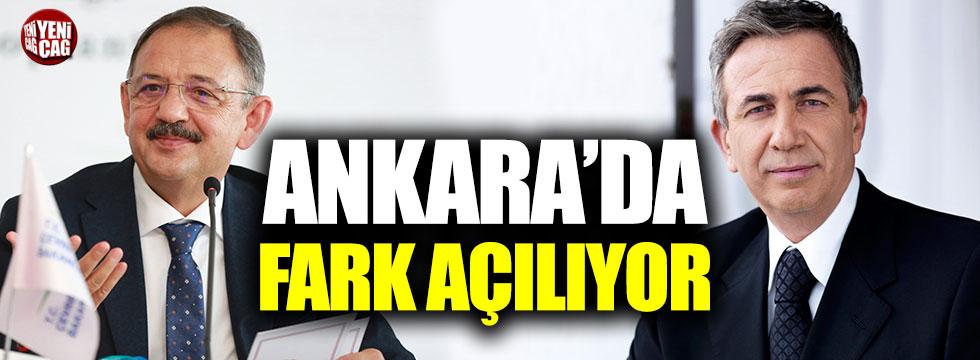 Ankara'da son anket sonuçları... Mansur Yavaş arayı açıyor!